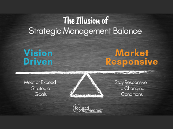 Strategic Management Balance