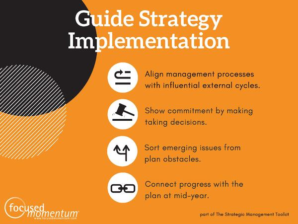 Guide Strategy Implementation