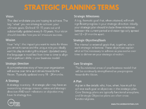 Strategic Planning Terms. png