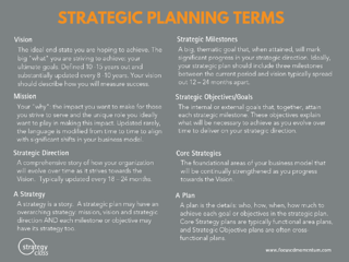 Strategic Planning Terms